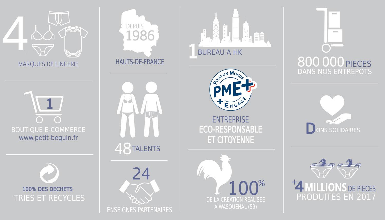 LE-GROUPE-PMC-Lingerie-2019
